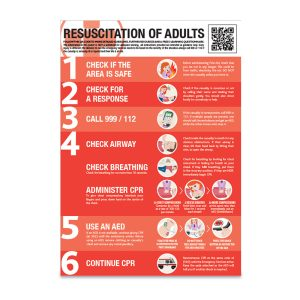 Resuscitation of Adults Guidance Poster4524