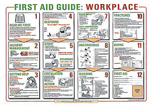 First Aid Poster - Workplace First AidTR/931