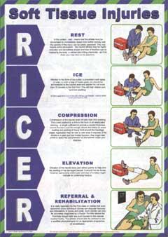 First Aid Poster - Soft Tissue InjuriesTR/935