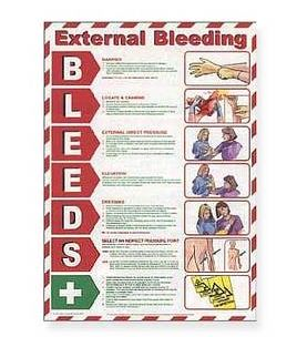 First Aid Poster - External BleedingTR/939
