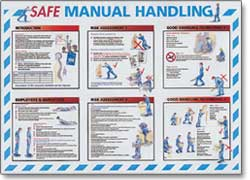 First Aid Poster - Safe Manual HandlingTR/951