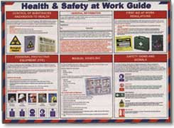 First Aid Poster - Health & Safety At Work GuideTR/952