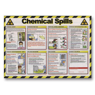 First Aid Poster - Chemical SpillsTR/955