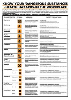 First Aid Poster - Know Your Dangerous SubstancesTR/958